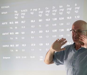 Διάλεξη του καθηγητή δενδροκομίας κ. Νάνου στο τεχνικό τμήμα της Vitro Hellas